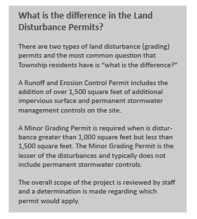 What is the difference in Land Disturbance Permits