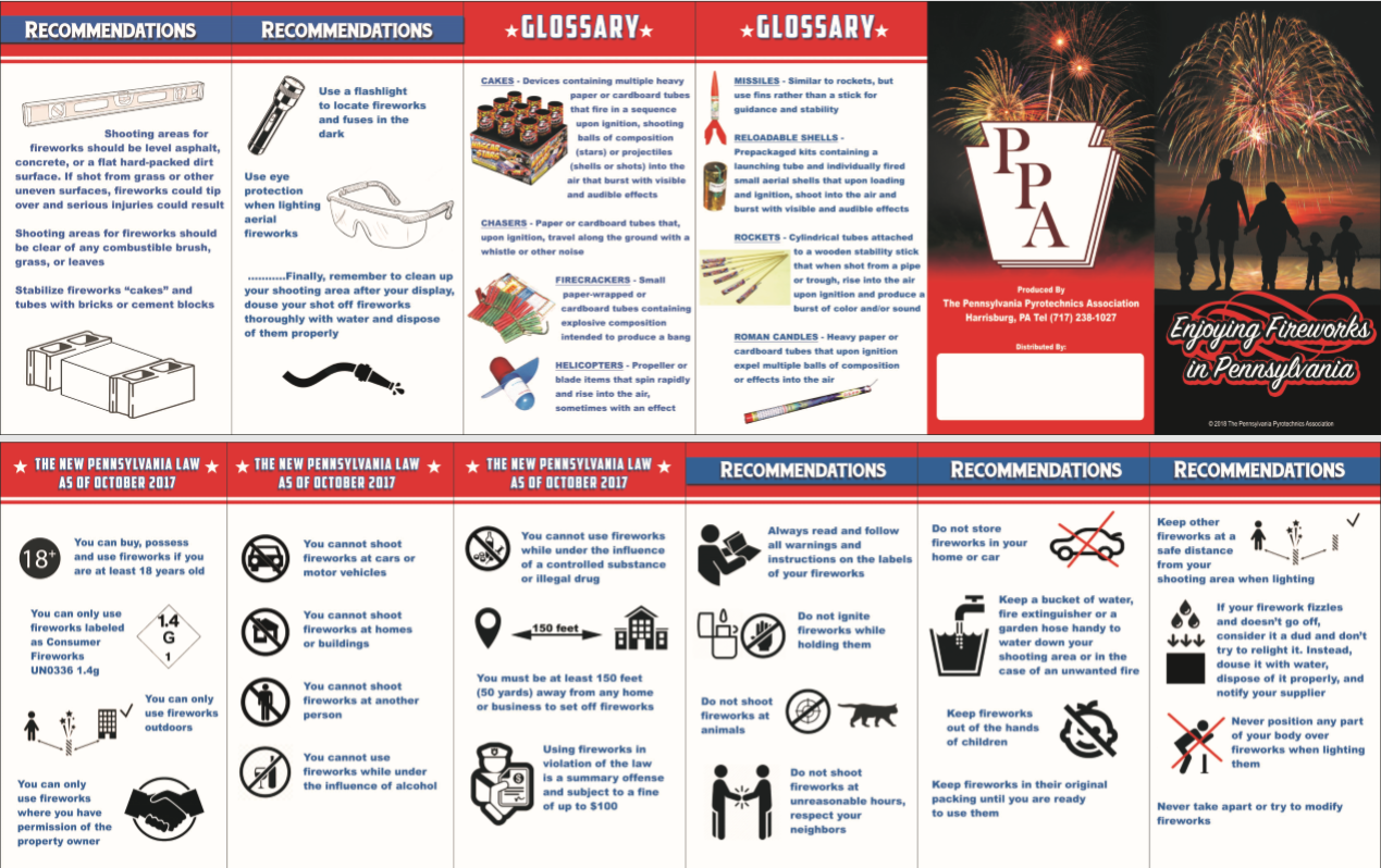 Pa  Fireworks Laws, Safety and Recommendations | News