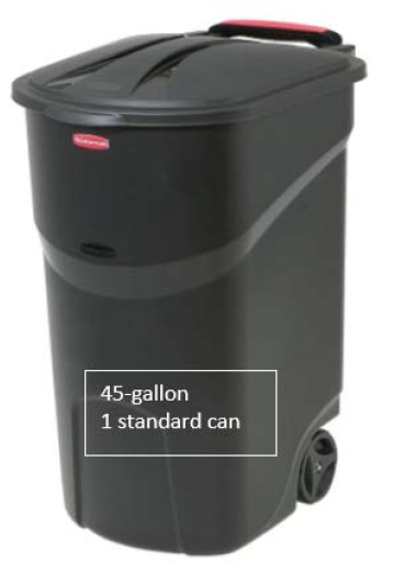 Refuse Container Size Standard